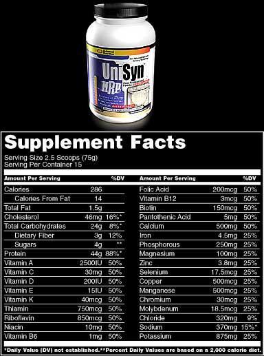 Cпортивное питание: Uni Syn Universal.